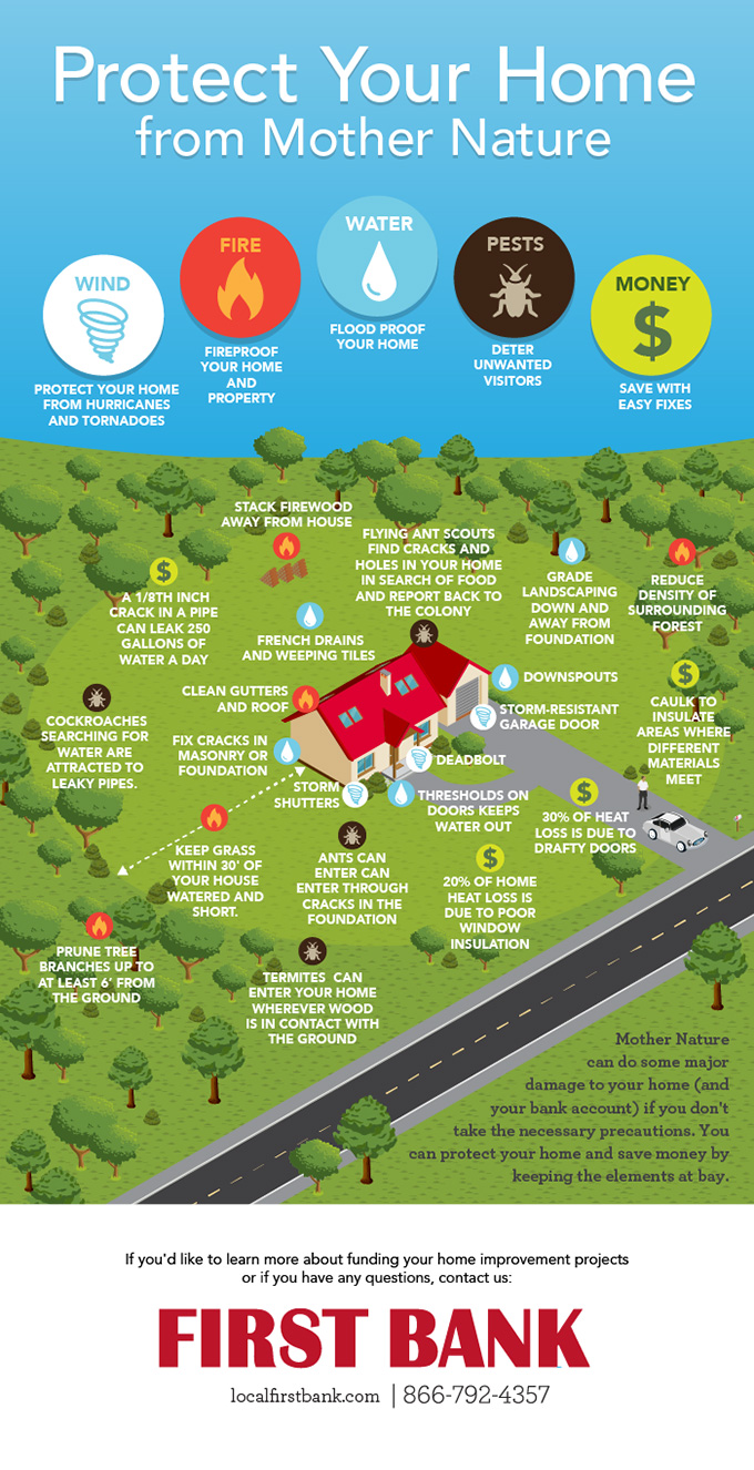 Protect Your Home from Mother Nature [INFOGRAPHIC]