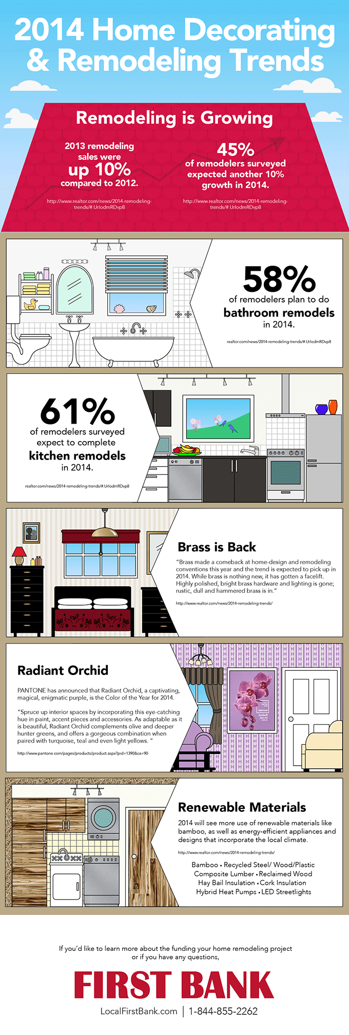 2014 Home Decorating & Remodeling Trends [INFOGRAPHIC]