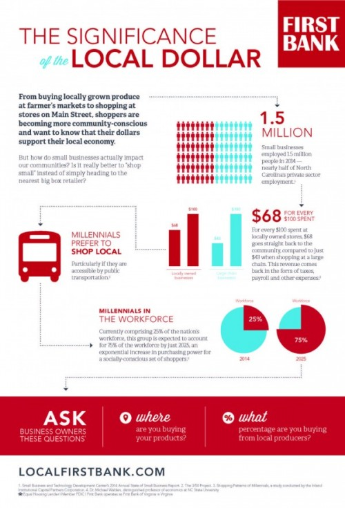 FB_FinancialEd_infographic