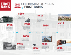 80 Years Infographic Small
